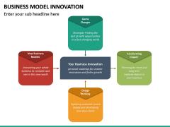 Business Model Innovation PPT Slide 27