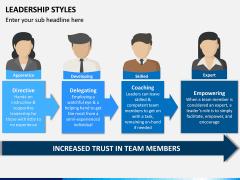 Leadership Styles PPT Slide 8