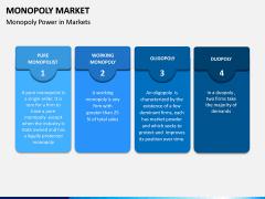 Monopoly Market PPT Slide 5