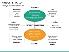 Product Strategy PPT slide 27