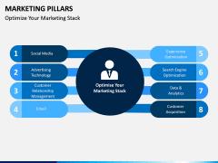 Marketing Pillars PPT Slide 10