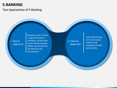 E-Banking PPT Slide 12