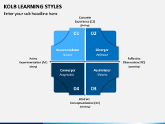 Kolb Learning Styles PPT Slide 5