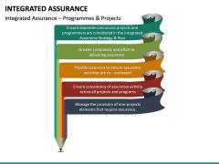 Integrated Assurance PPT Slide 15