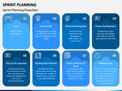 Sprint Planning PPT Slide 11