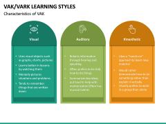 VAK Learning Styles PPT Slide 16