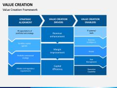 Value Creation PPT Slide 8
