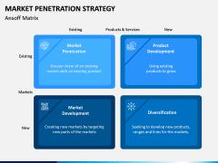 Market Penetration PPT Slide 3
