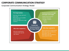 Corporate Communications Strategy PPT Slide 13