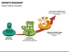 Growth Roadmap PPT Slide 19