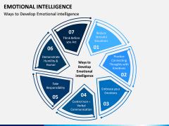 Emotional Intelligence PPT Slide 2