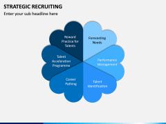 Strategic Recruiting PPT Slide 11