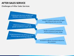 After Sales Service PPT slide 9