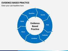 Evidence Based Practice PPT slide 3