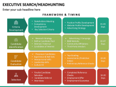 Executive Search (Headhunting) PPT Slide 27