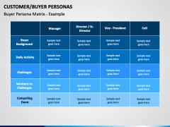 Buyer persona PPT slide 14