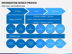 Information Search Process PPT Slide 8