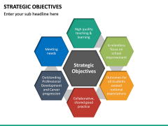 Strategic Objectives PPT Slide 20
