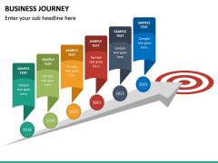Business Journey PPT Slide 15