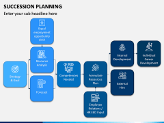 Succession Planning PPT Slide 12