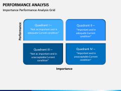 Performance Analysis PPT Slide 5