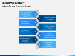 Economic Growth PPT Slide 16
