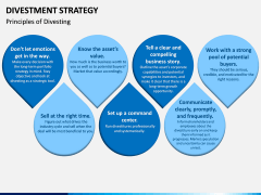 Divestment Strategy PPT Slide 6