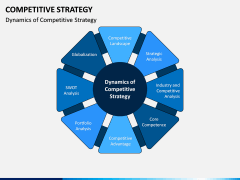 Competitive Strategy PPT Slide 1