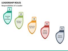 Leadership Roles PPT Slide 24