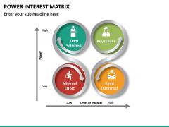 Power Interest Matrix PPT Slide 10