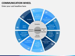 Communication Wheel PPT Slide 5