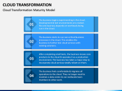 Cloud Transformation PPT Slide 2
