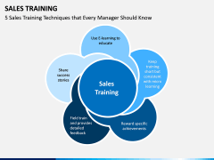 Sales Training PPT Slide 1