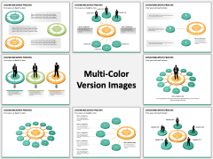 Communication process PPT slide MC Combined