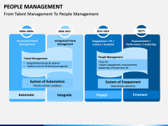 People Management PPT slide 8