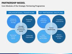 Partnership Model PPT Slide 14