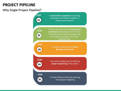Project Pipeline PPT Slide 14