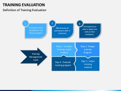 Training Evaluation PPT Slide 3