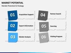 Market Potential PPT Slide 15