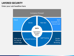 Layered Security PPT slide 9