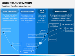 Cloud Transformation PPT Slide 6
