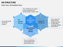 HR Structure PPT Slide 2