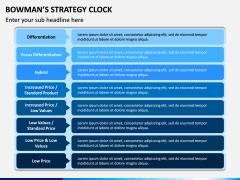 Bowman Strategy Clock PPT Slide 11