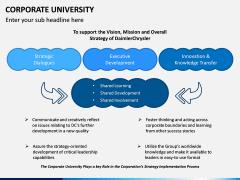 Corporate University PPT Slide 14