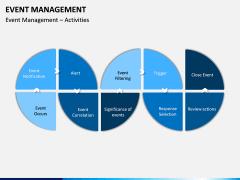 Event Management PPT Slide 11