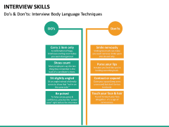 Interview Skills PPT Slide 22