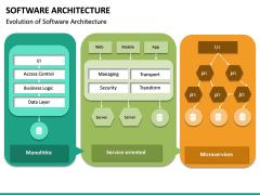 Software Architecture PPT Slide 26