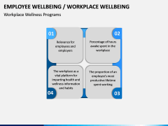 Employee Wellbeing PPT Slide 12