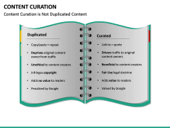 Content Curation PPT Slide 28