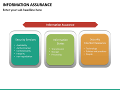 Information Assurance PPT slide 22